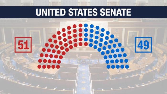 115 senate