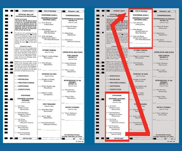 ballot-kewanee