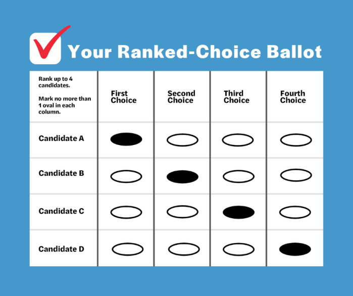 ranked choice.png